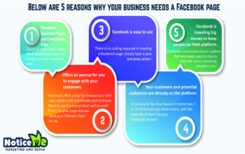 5 Reasons Your Business Needs a Facebook Page